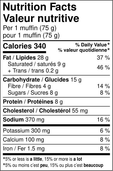 Vanilla Chai Muffin Nutrition Facts